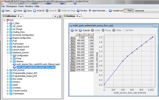 Meth Sensor Flow Rate